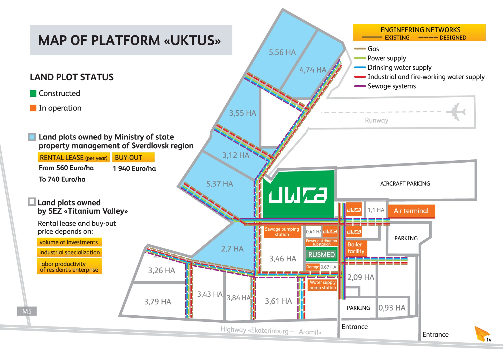 "Second stage of SEZ ""Titanium Valley"" - platform ""Uktus"" - has officially received the status special economic zone."